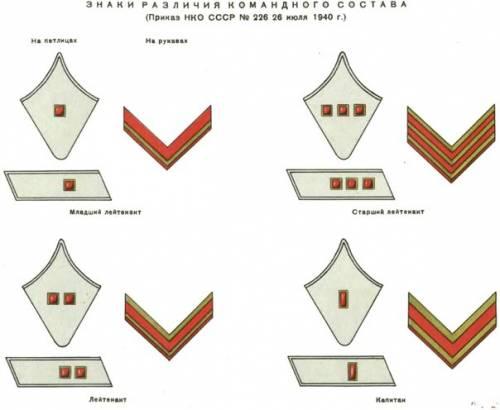 учетной политики воинские звания российской армии с1943 года крупнейших аукционов